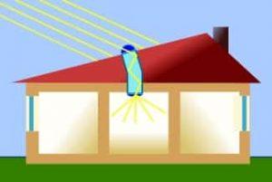 conduit ou dôme de lumière