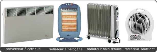 radiateur soufflant, radiateur bain d'huile, radiateur à halogène, convecteur électrique