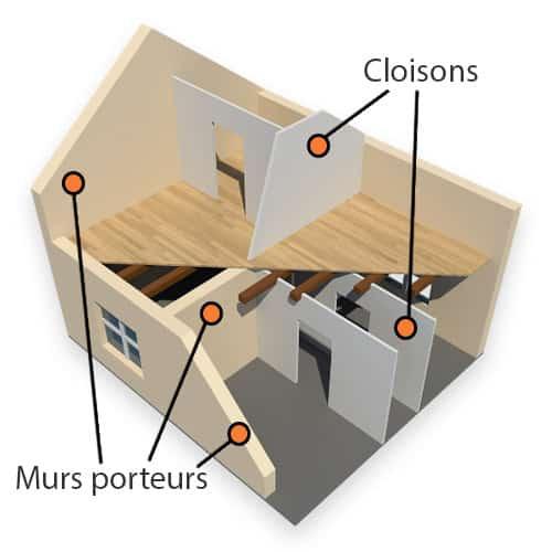différencier murs porteurs et cloisons
